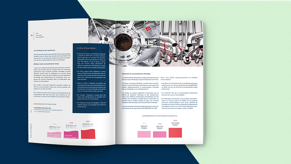 guide rse robertet - Pix Associates